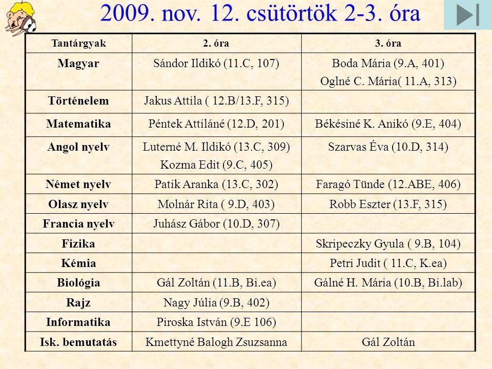 2009. nov. 12. csütörtök 2-3. óra Tantárgyak2. óra3. óra MagyarSándor Ildikó (11.C, 107)Boda Mária (9.A, 401) Oglné C. Mária( 11.A, 313) TörténelemJak