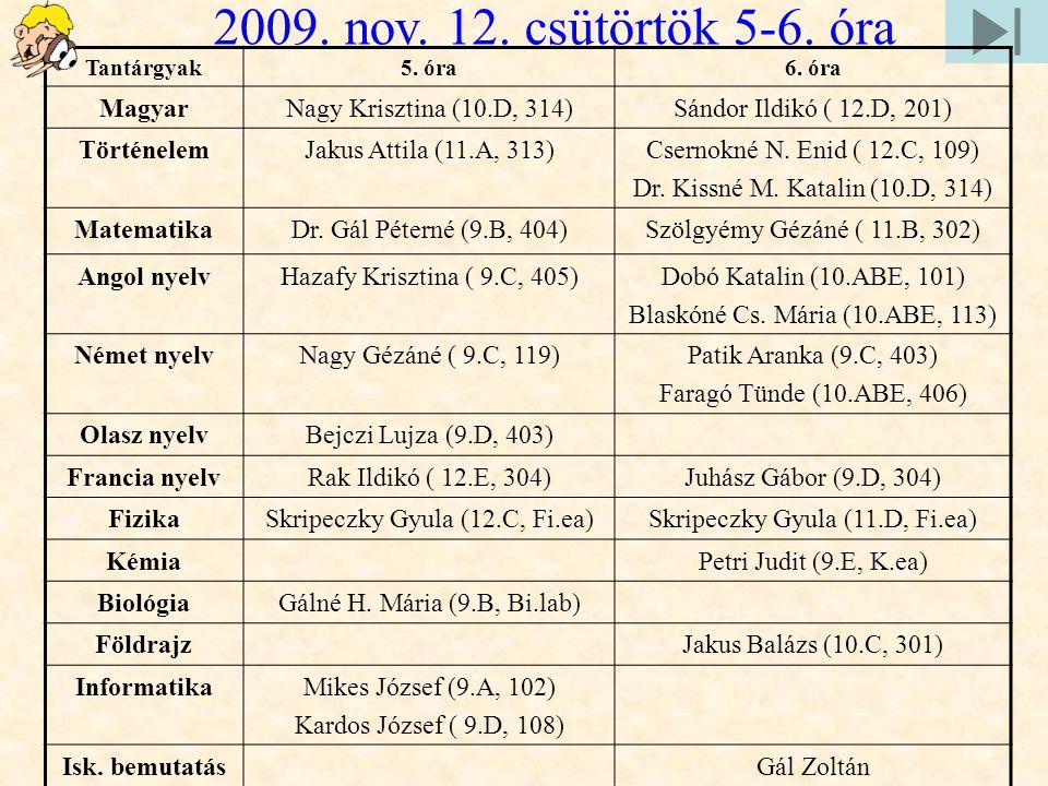 Tantárgyak5. óra6. óra MagyarNagy Krisztina (10.D, 314)Sándor Ildikó ( 12.D, 201) TörténelemJakus Attila (11.A, 313)Csernokné N. Enid ( 12.C, 109) Dr.