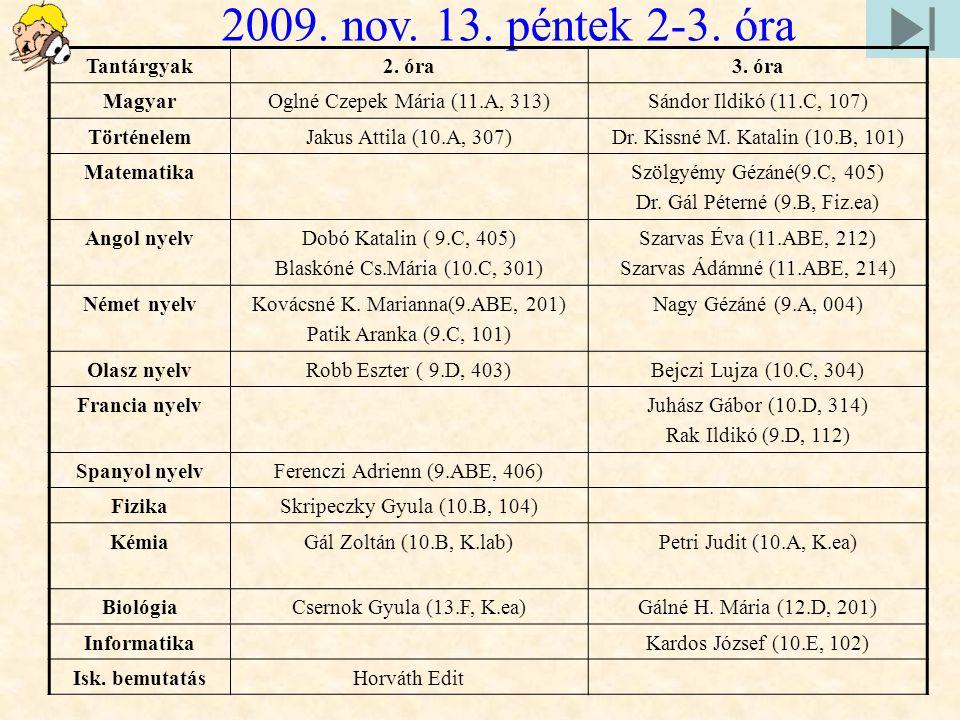 2009. nov. 13. péntek 2-3. óra Tantárgyak2. óra3. óra MagyarOglné Czepek Mária (11.A, 313)Sándor Ildikó (11.C, 107) TörténelemJakus Attila (10.A, 307)