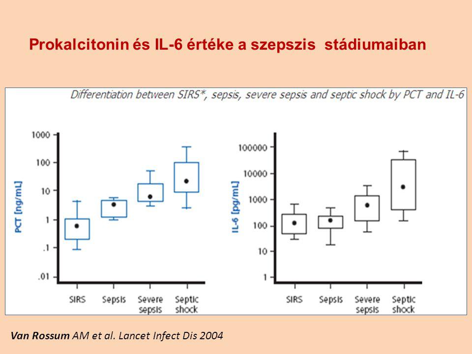 Van Rossum AM et al. Lancet Infect Dis 2004 Prokalcitonin és IL-6 értéke a szepszis stádiumaiban