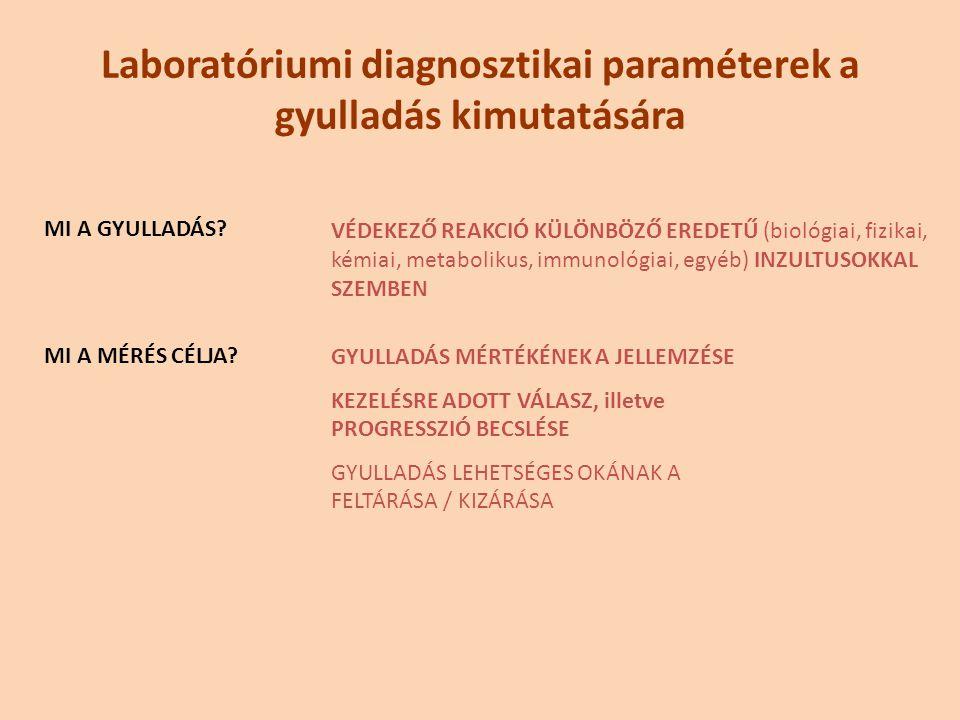 Laboratóriumi diagnosztikai paraméterek a gyulladás kimutatására MI A MÉRÉS CÉLJA.