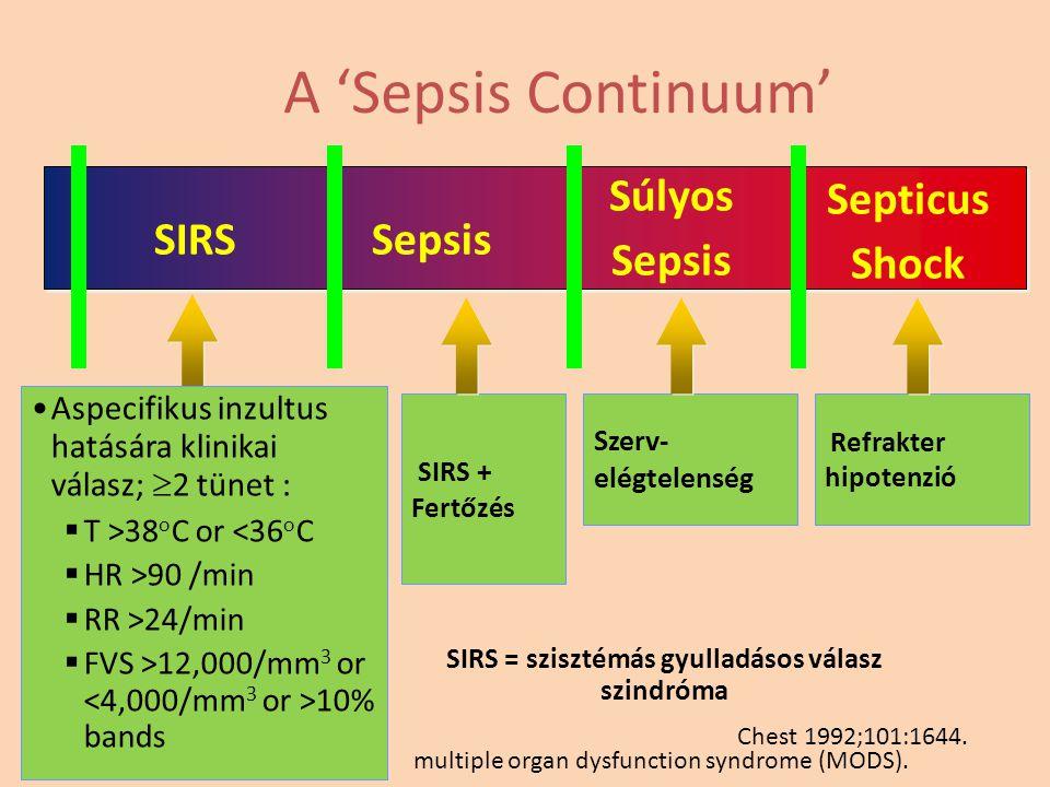 A 'Sepsis Continuum' Aspecifikus inzultus hatására klinikai válasz;  2 tünet :  T >38 o C or <36 o C  HR >90 /min  RR >24/min  FVS >12,000/mm 3 or 10% bands SIRS = szisztémás gyulladásos válasz szindróma SIRS + Fertőzés Chest 1992;101:1644.