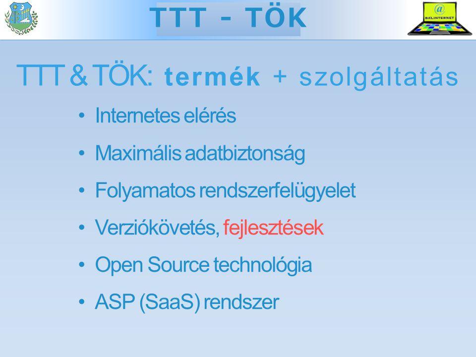 TTT & TÖK: termék + szolgáltatás Internetes elérés Maximális adatbiztonság Folyamatos rendszerfelügyelet Verziókövetés, fejlesztések Open Source techn