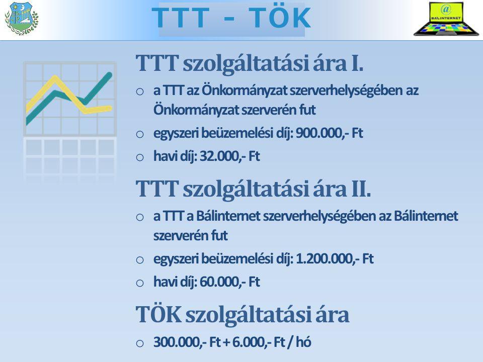 TTT szolgáltatási ára I. o a TTT az Önkormányzat szerverhelységében az Önkormányzat szerverén fut o egyszeri beüzemelési díj: 900.000,- Ft o havi díj: