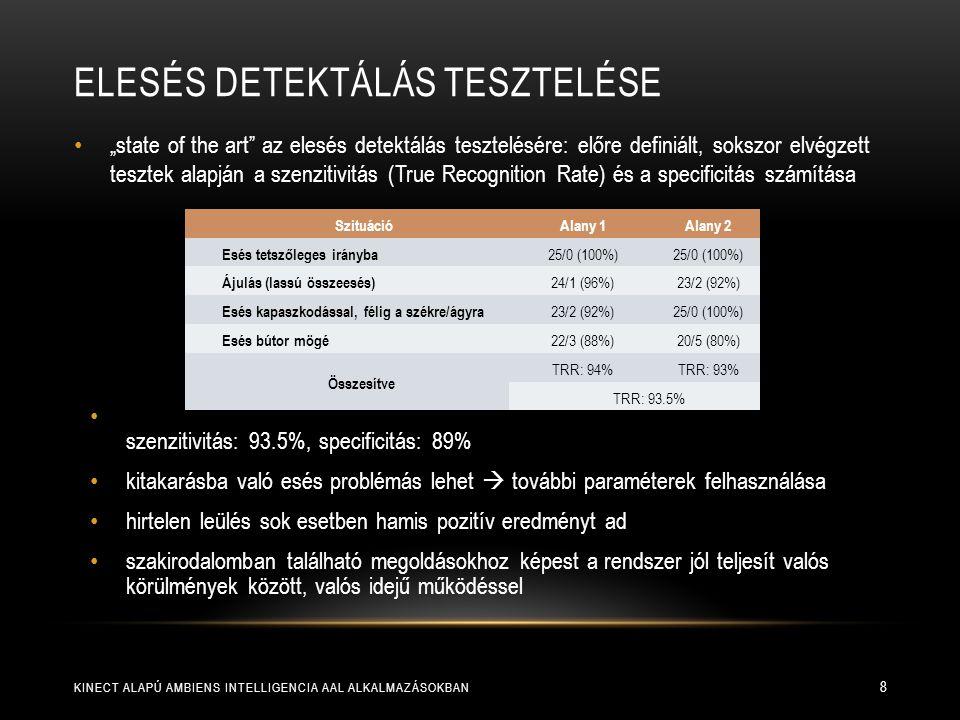 """ELESÉS DETEKTÁLÁS TESZTELÉSE KINECT ALAPÚ AMBIENS INTELLIGENCIA AAL ALKALMAZÁSOKBAN 8 """"state of the art"""" az elesés detektálás tesztelésére: előre defi"""