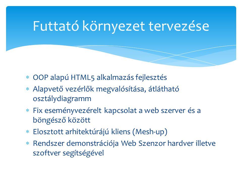  OOP alapú HTML5 alkalmazás fejlesztés  Alapvető vezérlők megvalósítása, átlátható osztálydiagramm  Fix eseményvezérelt kapcsolat a web szerver és a böngésző között  Elosztott arhitektúrájú kliens (Mesh-up)  Rendszer demonstrációja Web Szenzor hardver illetve szoftver segítségével Futtató környezet tervezése