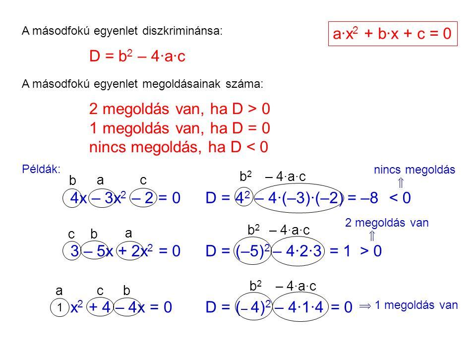 A másodfokú egyenlet diszkriminánsa: A másodfokú egyenlet megoldásainak száma: D = b 2 – 4·a·c 2 megoldás van, ha D > 0 1 megoldás van, ha D = 0 nincs megoldás, ha D < 0 Példák: 4x – 3x 2 – 2 = 0 a c b D =4242 – 4·(–3)·(–2)= –8 b2b2 – 4·a·c < 0 nincs megoldás  3 – 5x + 2x 2 = 0 a cb D =(–5) 2 – 4·2·3= 1 b2b2 – 4·a·c > 0 2 megoldás van  x 2 + 4 – 4x = 0 1 acb D =( – 4) 2 – 4·1·4= 0 b2b2 – 4·a·c  1 megoldás van a·x 2 + b·x + c = 0