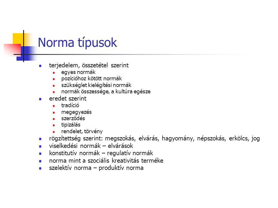 Norma típusok terjedelem, összetétel szerint egyes normák pozícióhoz kötött normák szükséglet kielégítési normák normák összessége, a kultúra egésze e