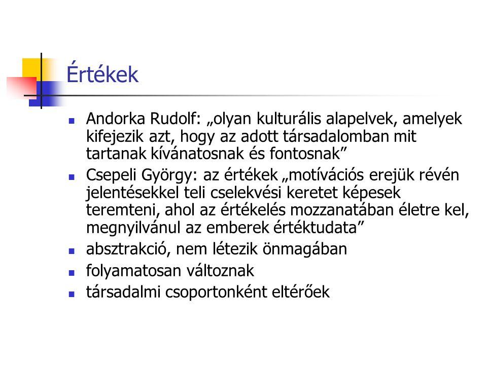 """Értékek Andorka Rudolf: """"olyan kulturális alapelvek, amelyek kifejezik azt, hogy az adott társadalomban mit tartanak kívánatosnak és fontosnak"""" Csepel"""
