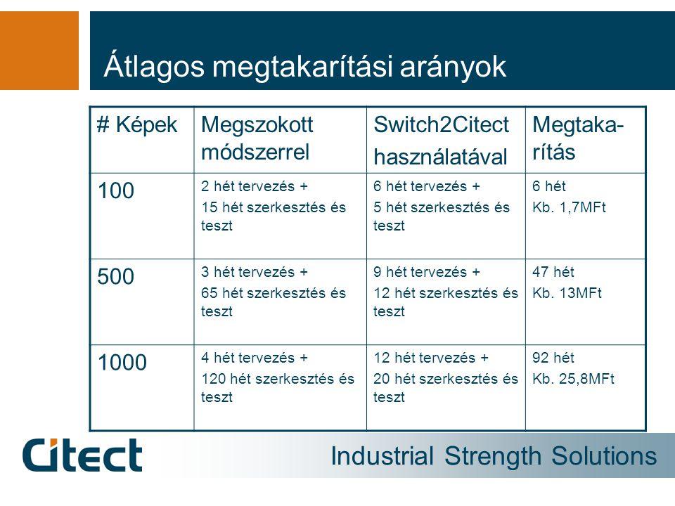 Industrial Strength Solutions Átlagos megtakarítási arányok # KépekMegszokott módszerrel Switch2Citect használatával Megtaka- rítás 100 2 hét tervezés + 15 hét szerkesztés és teszt 6 hét tervezés + 5 hét szerkesztés és teszt 6 hét Kb.