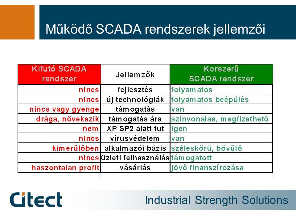 Industrial Strength Solutions Működő SCADA rendszerek jellemzői