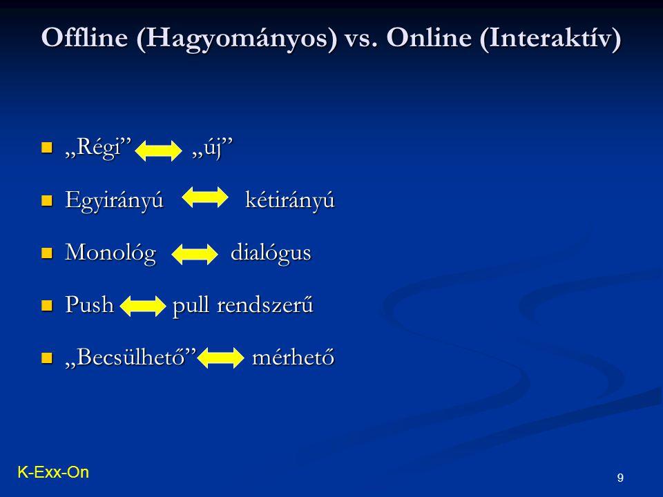 Offline (Hagyományos) vs.