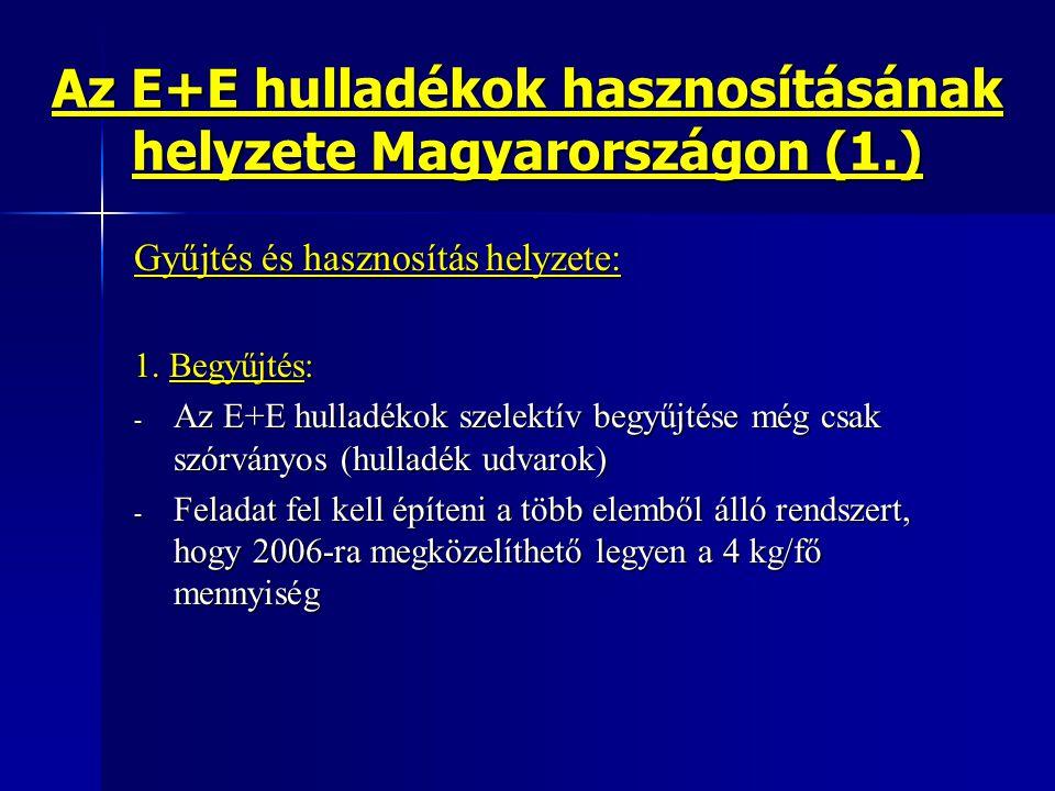 Az E+E hulladékok hasznosításának helyzete Magyarországon (1.) Gyűjtés és hasznosítás helyzete: 1. Begyűjtés: - Az E+E hulladékok szelektív begyűjtése
