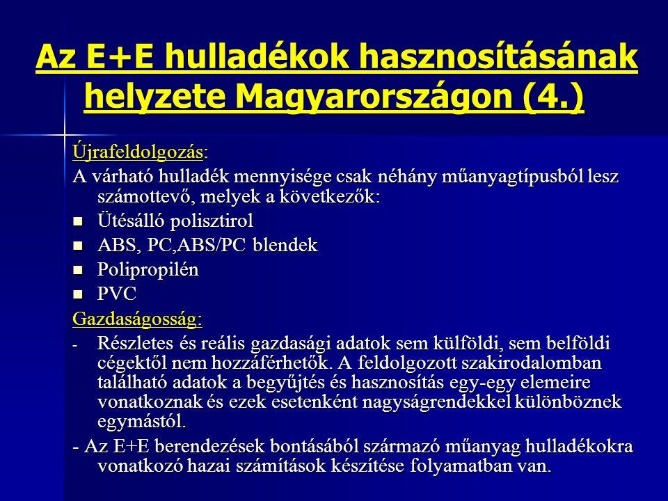 Az E+E hulladékok hasznosításának helyzete Magyarországon (4.) Az E+E hulladékok hasznosításának helyzete Magyarországon (4.) Újrafeldolgozás: A várha