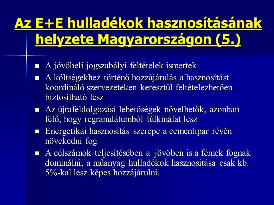 Az E+E hulladékok hasznosításának helyzete Magyarországon (5.) A jövőbeli jogszabályi feltételek ismertek A jövőbeli jogszabályi feltételek ismertek A