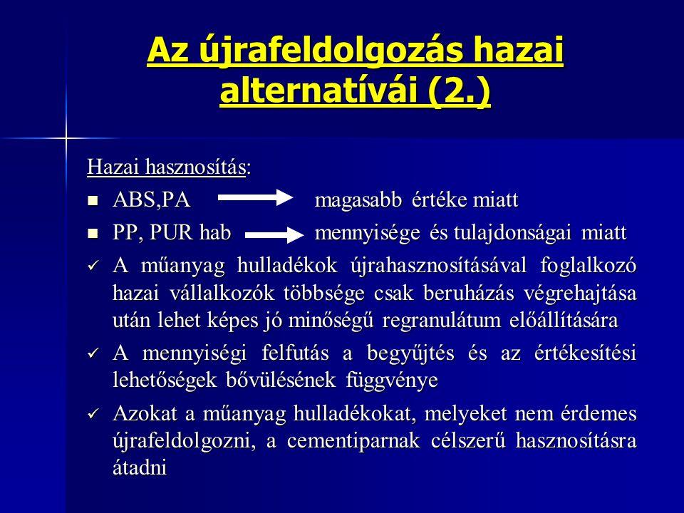 Az újrafeldolgozás hazai alternatívái (2.) Hazai hasznosítás: ABS,PA magasabb értéke miatt ABS,PA magasabb értéke miatt PP, PUR hab mennyisége és tula