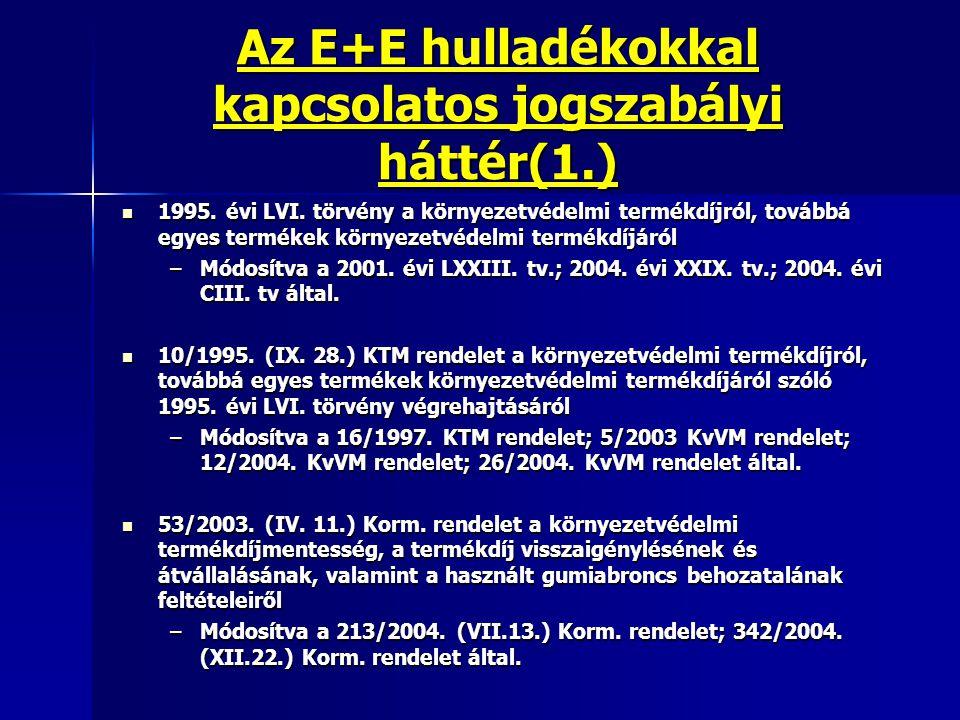 Az E+E hulladékokkal kapcsolatos jogszabályi háttér(1.) 1995. évi LVI. törvény a környezetvédelmi termékdíjról, továbbá egyes termékek környezetvédelm