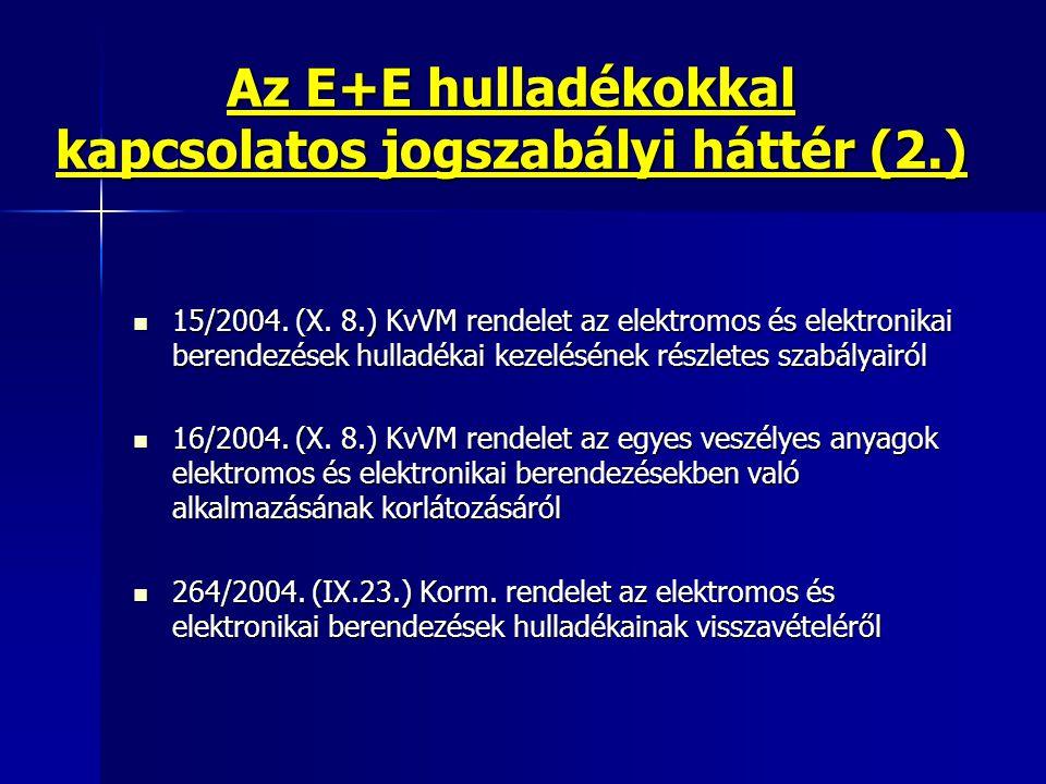 Az E+E hulladékokkal kapcsolatos jogszabályi háttér (2.) 15/2004. (X. 8.) KvVM rendelet az elektromos és elektronikai berendezések hulladékai kezelésé