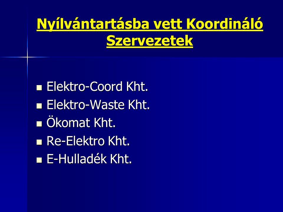 Nyílvántartásba vett Koordináló Szervezetek Elektro-Coord Kht. Elektro-Coord Kht. Elektro-Waste Kht. Elektro-Waste Kht. Ökomat Kht. Ökomat Kht. Re-Ele