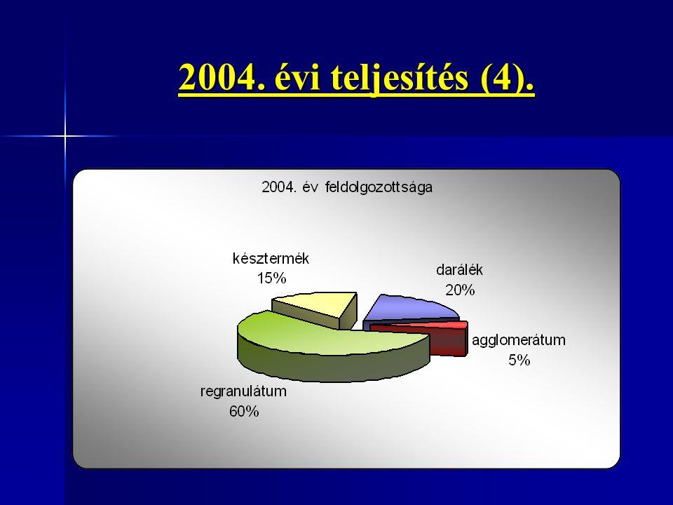 2004. évi teljesítés (4).