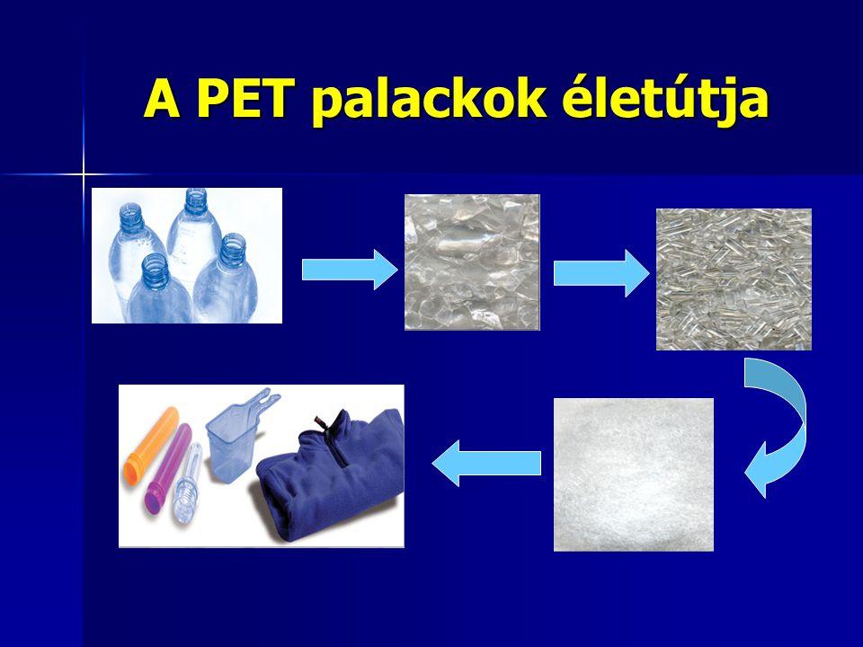 A PET palackok életútja