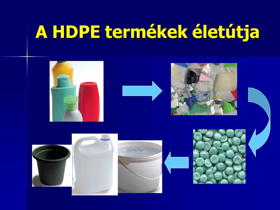 A HDPE termékek életútja
