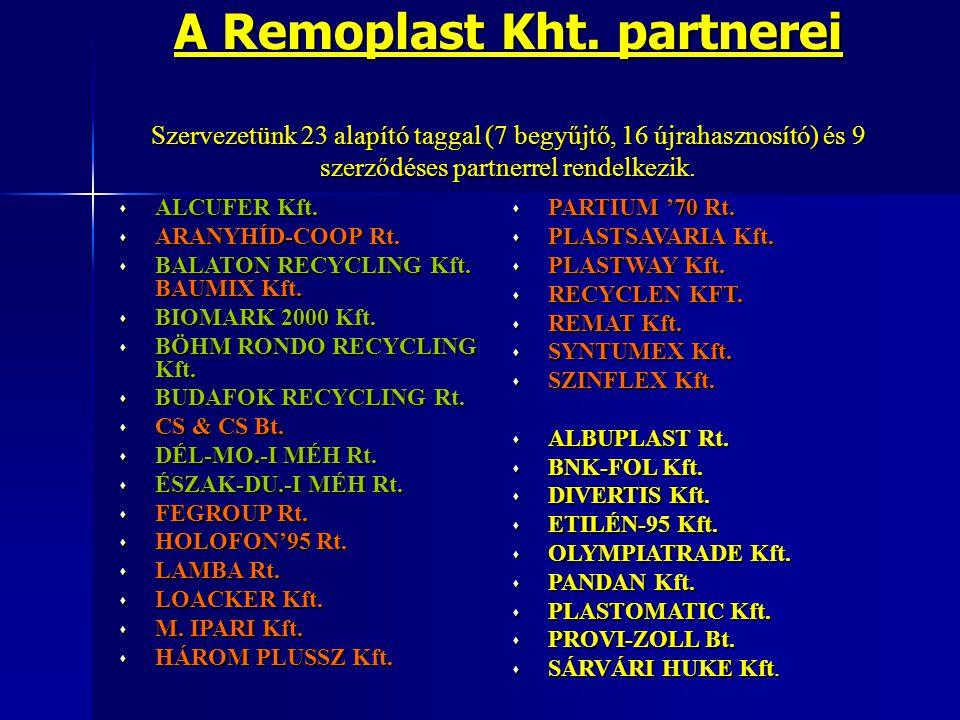A Remoplast Kht.