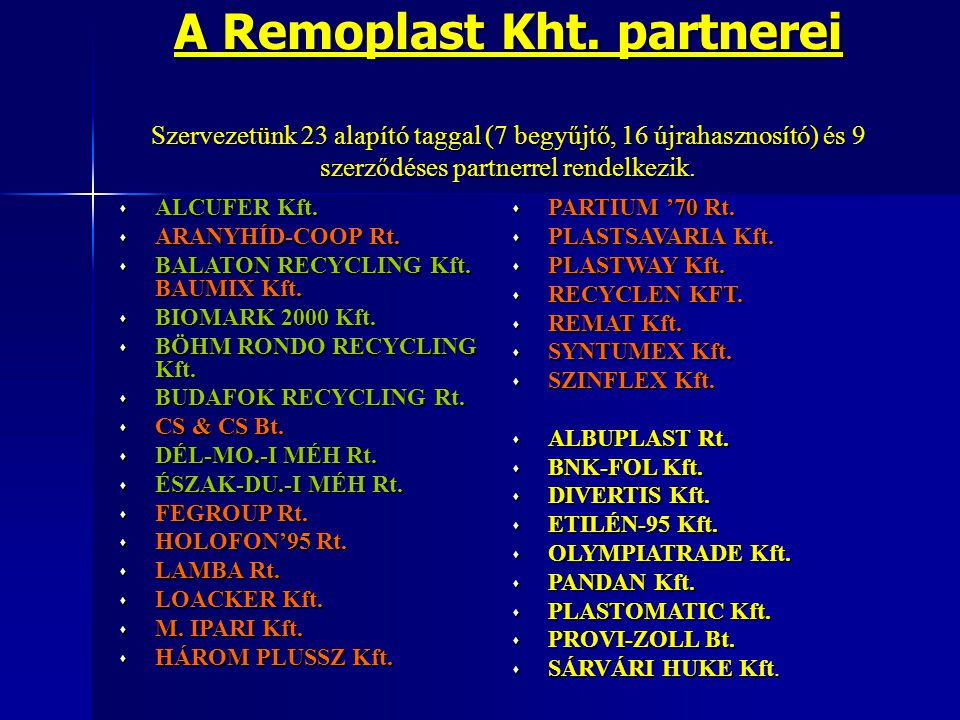 Budapesti partnereink Jelmagyarázat: Böhm Rondo Recycling Kft.