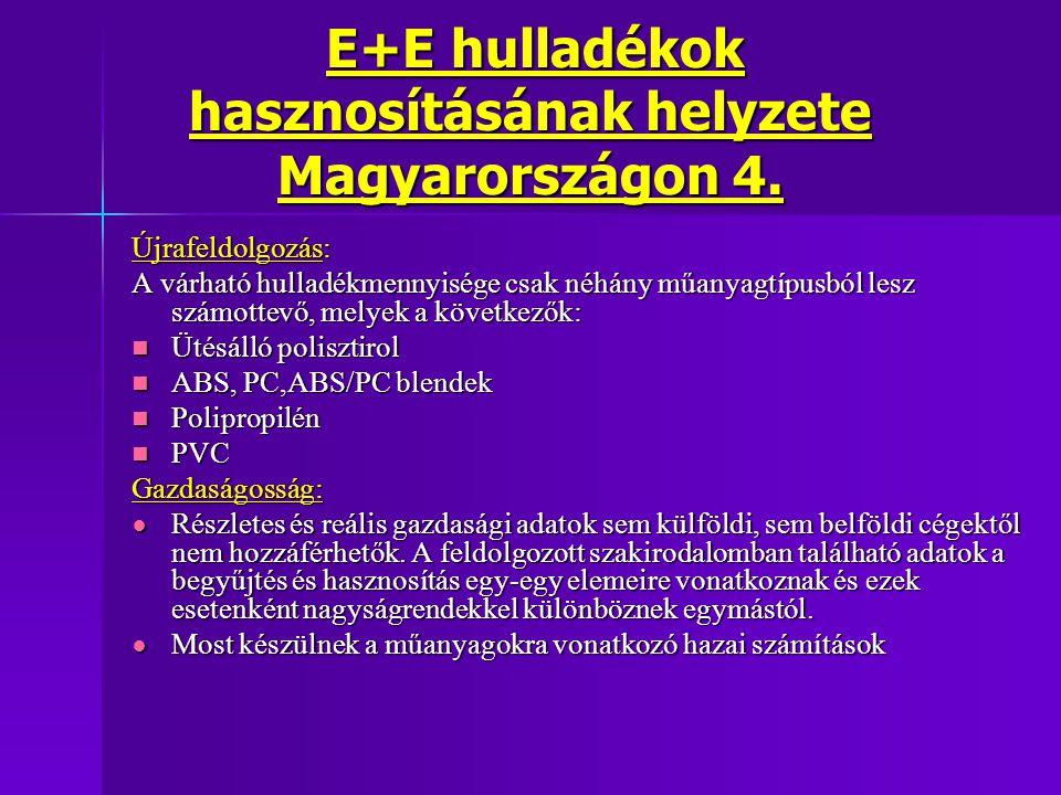 E+E hulladékok hasznosításának helyzete Magyarországon 4. E+E hulladékok hasznosításának helyzete Magyarországon 4. Újrafeldolgozás: A várható hulladé