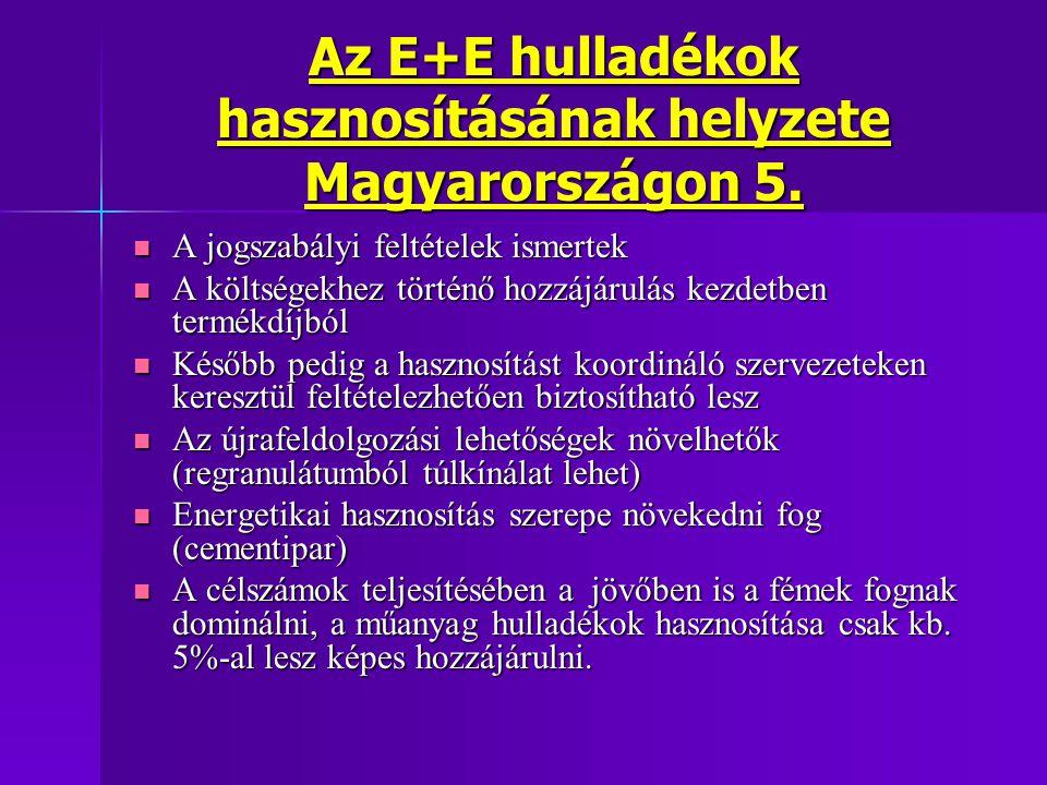 Az E+E hulladékok hasznosításának helyzete Magyarországon 5. A jogszabályi feltételek ismertek A jogszabályi feltételek ismertek A költségekhez történ