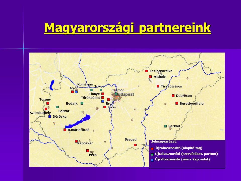 Magyarországi partnereink Jelmagyarázat: Újrahasznosító (alapító tag) Újrahasznosító (szerződéses partner) Újrahasznosító (nincs kapcsolat) Kazincbarc