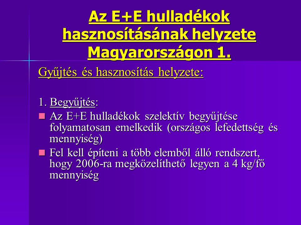 Az E+E hulladékok hasznosításának helyzete Magyarországon 1. Gyűjtés és hasznosítás helyzete: 1. Begyűjtés: Az E+E hulladékok szelektív begyűjtése fol
