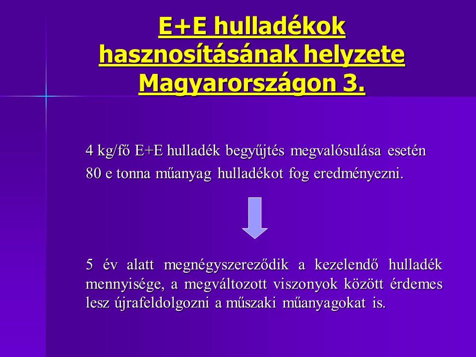 E+E hulladékok hasznosításának helyzete Magyarországon 3. 4 kg/fő E+E hulladék begyűjtés megvalósulása esetén 80 e tonna műanyag hulladékot fog eredmé