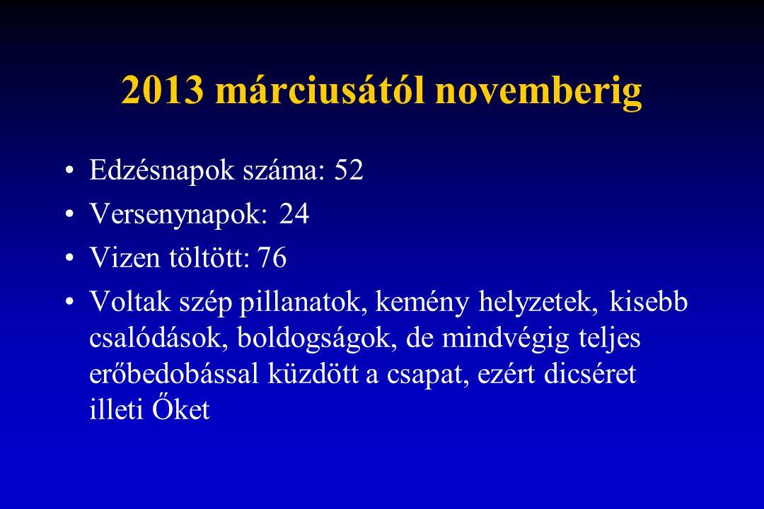 2013 márciusától novemberig Edzésnapok száma: 52 Versenynapok: 24 Vizen töltött: 76 Voltak szép pillanatok, kemény helyzetek, kisebb csalódások, boldogságok, de mindvégig teljes erőbedobással küzdött a csapat, ezért dicséret illeti Őket