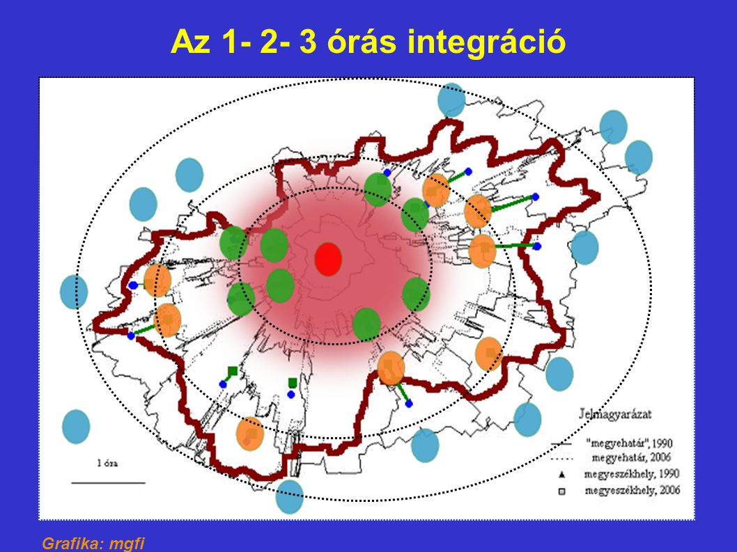 Az 1- 2- 3 órás integráció Grafika: mgfi