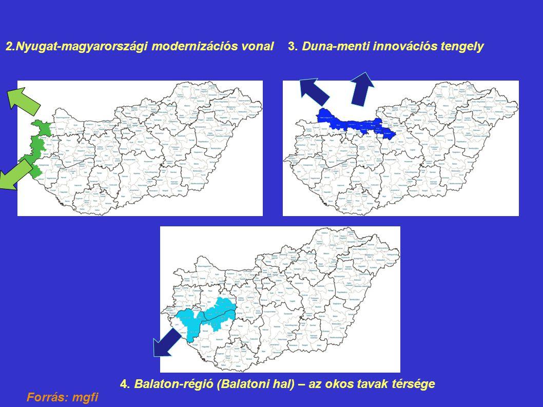 3. Duna-menti innovációs tengely 4. Balaton-régió (Balatoni hal) – az okos tavak térsége 2.Nyugat-magyarországi modernizációs vonal