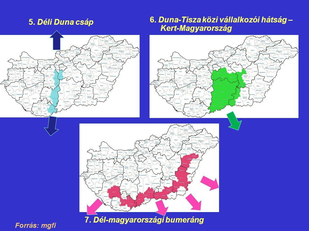 Forrás: mgfi 5. Déli Duna csáp 6. Duna-Tisza közi vállalkozói hátság – Kert-Magyarország 7. Dél-magyarországi bumeráng