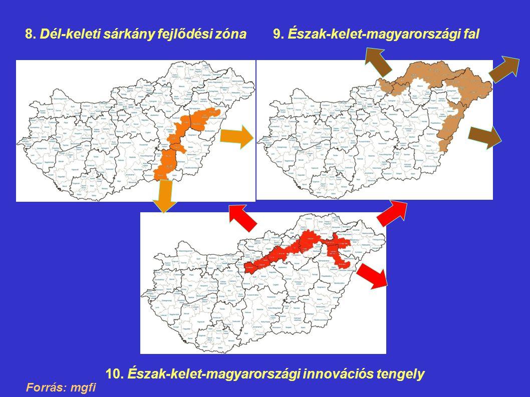 Forrás: mgfi 8. Dél-keleti sárkány fejlődési zóna9. Észak-kelet-magyarországi fal 10. Észak-kelet-magyarországi innovációs tengely