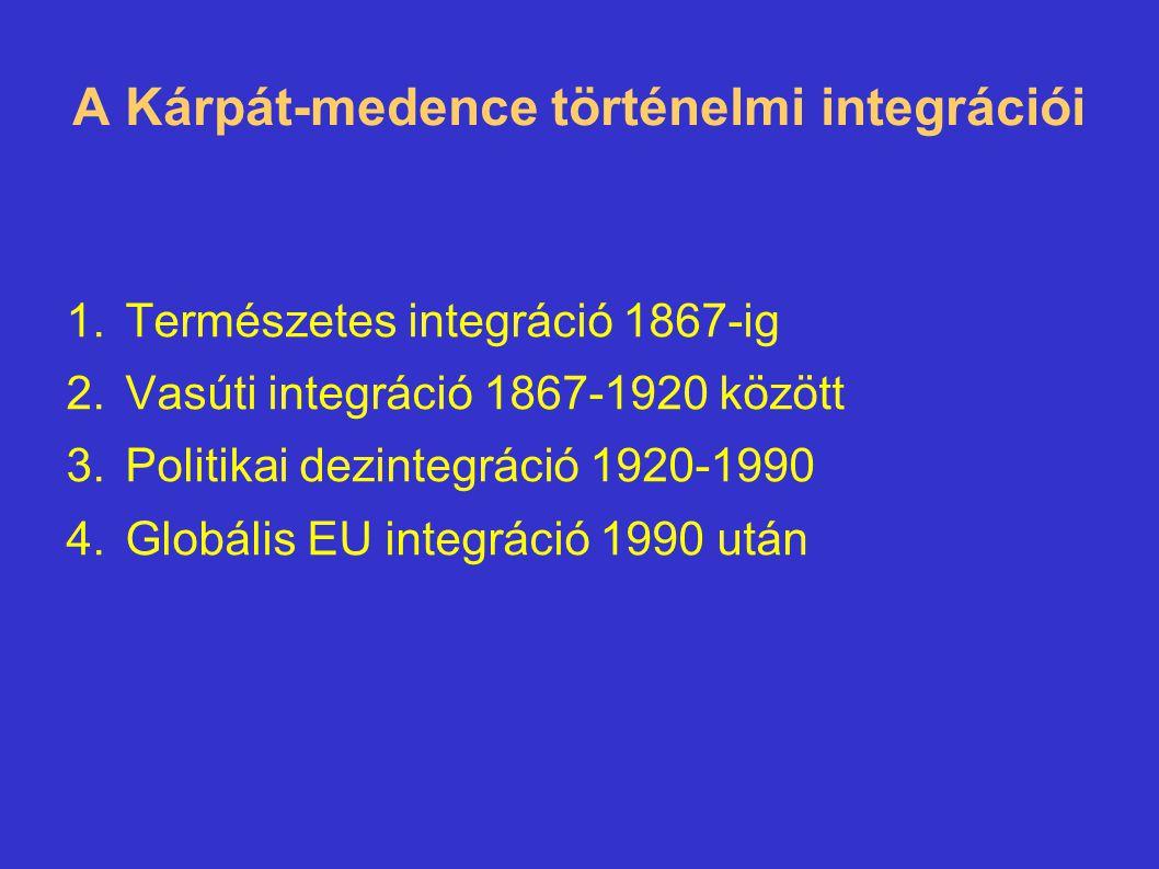 A Kárpát-medence történelmi integrációi 1.Természetes integráció 1867-ig 2.Vasúti integráció 1867-1920 között 3.Politikai dezintegráció 1920-1990 4.Gl
