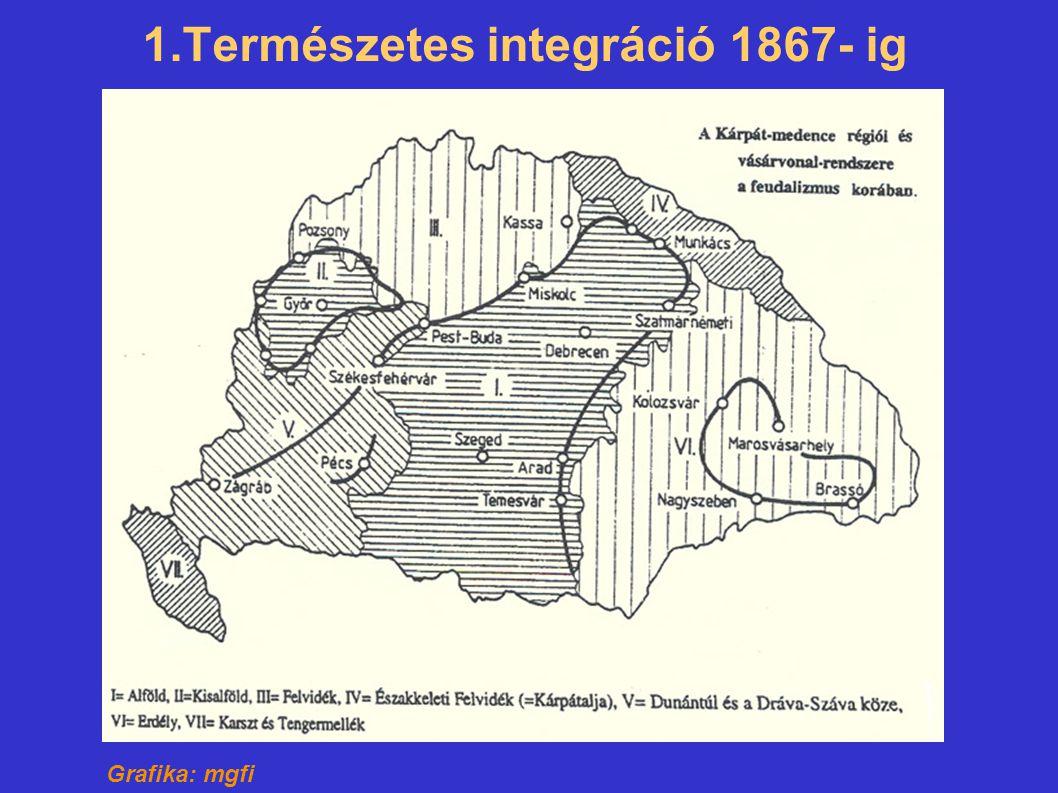 Grafika: mgfi 1.Természetes integráció 1867- ig
