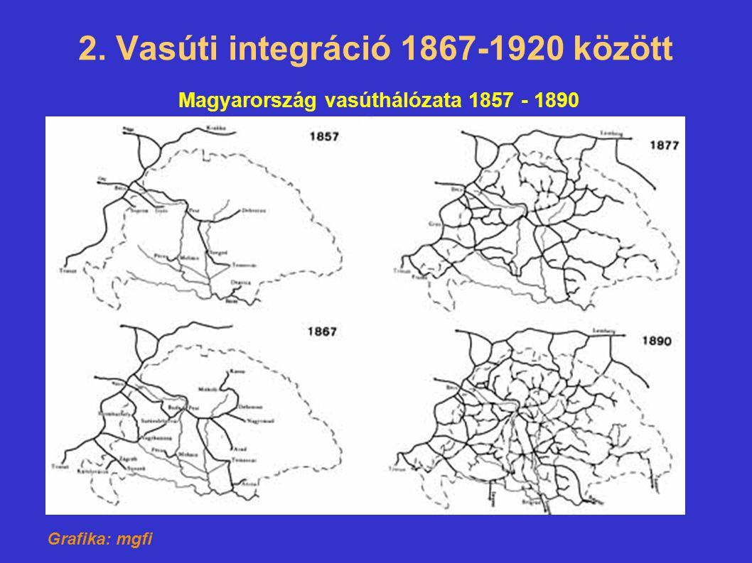 Magyarország vasúthálózata 1857 - 1890 2. Vasúti integráció 1867-1920 között Grafika: mgfi