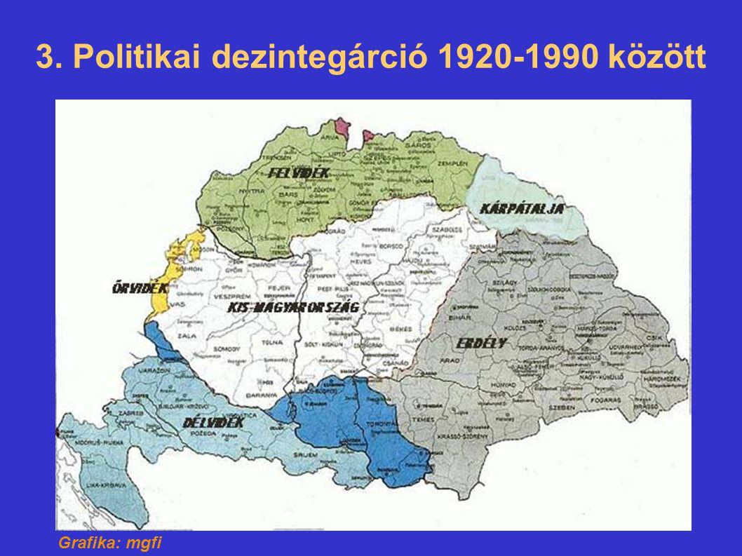 3. Politikai dezintegárció 1920-1990 között Grafika: mgfi