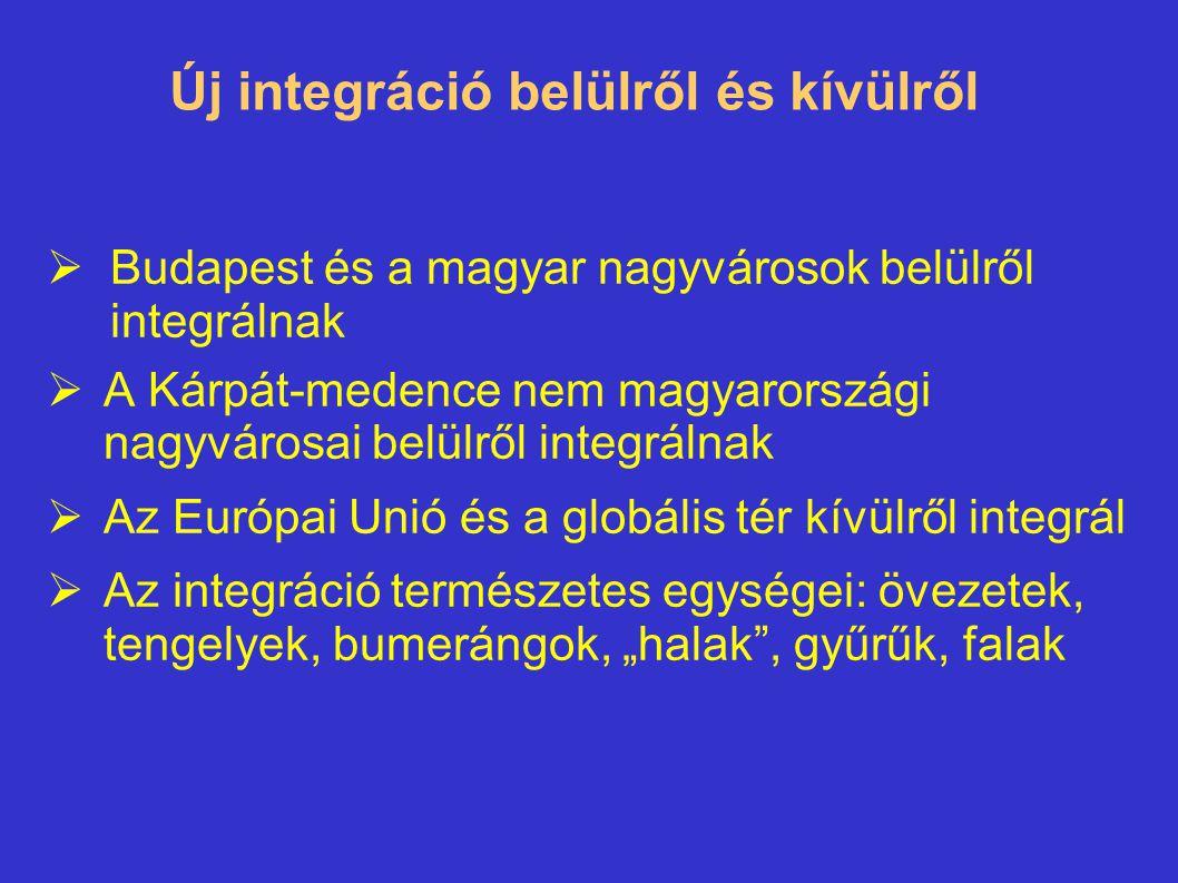 Új integráció belülről és kívülről  Budapest és a magyar nagyvárosok belülről integrálnak  A Kárpát-medence nem magyarországi nagyvárosai belülről i