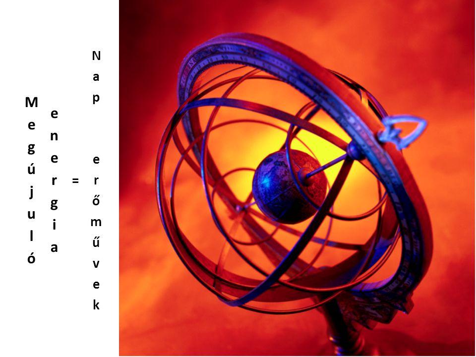 Megújuló energiapolitika '21.