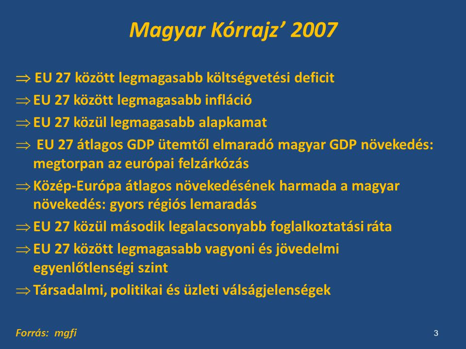 Adósság CSAPDA Magyarországon Forrás: mgfi Magas államadósság/GDP arány Alacsony növekedés és törékeny egyensúly törékeny egyensúly GDP-arányos kamatteher meghaladja az EU pénzügyi transzfereket Tények Államadósság/GDP  70% Kamatteher/GDP  4 % Becsült értékek EU befizetés/GDP  1% Várható nettó tényleges EU transzferek/GDP  2-2,5 % Sem fiskális, sem monetáris, sem EU transzfer eszközökkel nem gyorsítható a GDP növekedése 14
