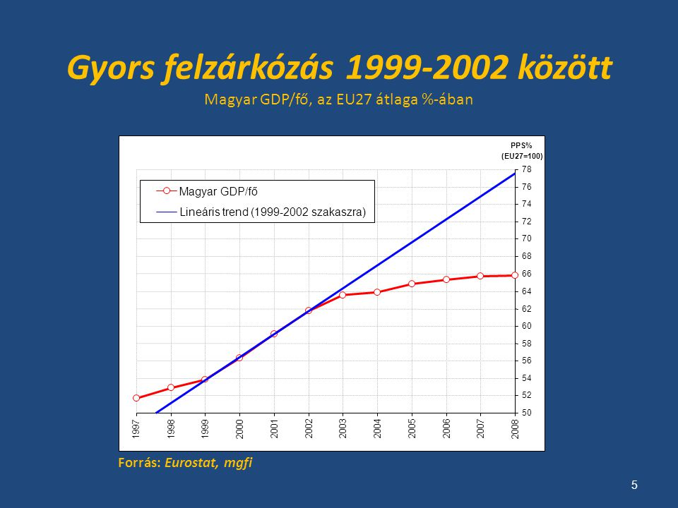 Humán erőforrás CSAPDA Magyarországon Alacsony humán erőforrás kihasználtság Gyenge innováció, l assú tudás tőke felhalmozás Gyenge növekedés Alacsony foglalkoztatás Forrás: mgfi 16