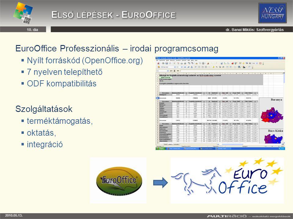 EuroOffice Professzionális – irodai programcsomag  Nyílt forráskód (OpenOffice.org)  7 nyelven telepíthető  ODF kompatibilitás Szolgáltatások  ter