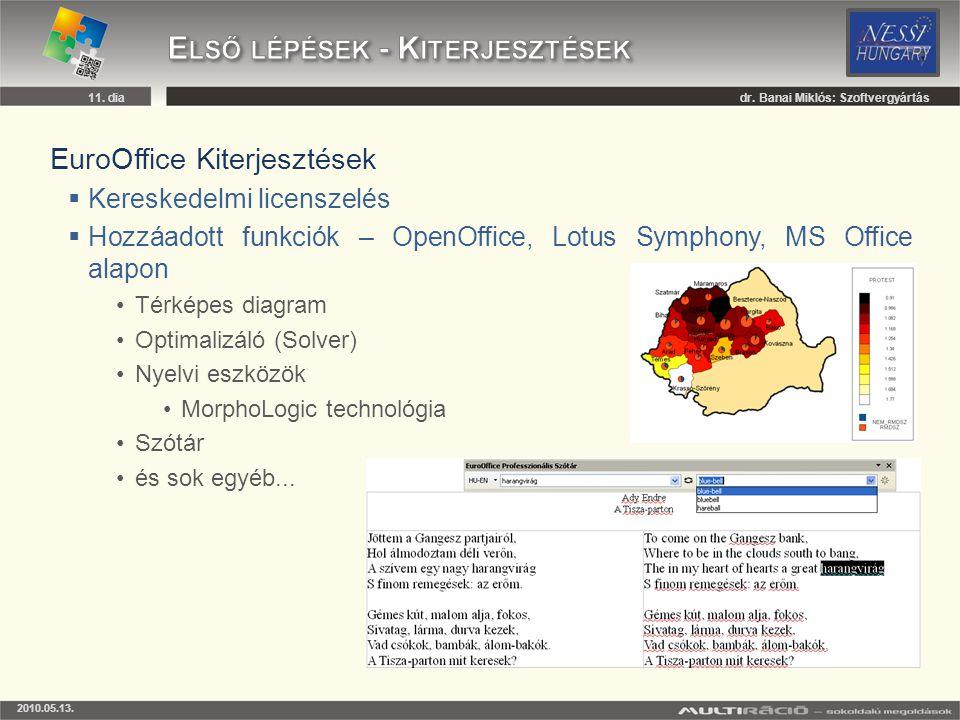 EuroOffice Kiterjesztések  Kereskedelmi licenszelés  Hozzáadott funkciók – OpenOffice, Lotus Symphony, MS Office alapon Térképes diagram Optimalizál