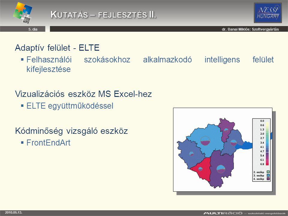Adaptív felület - ELTE  Felhasználói szokásokhoz alkalmazkodó intelligens felület kifejlesztése Vizualizációs eszköz MS Excel-hez  ELTE együttműködé