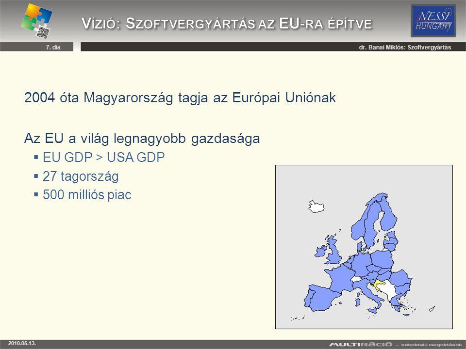 2004 óta Magyarország tagja az Európai Uniónak Az EU a világ legnagyobb gazdasága  EU GDP > USA GDP  27 tagország  500 milliós piac 2010.05.13. dr.